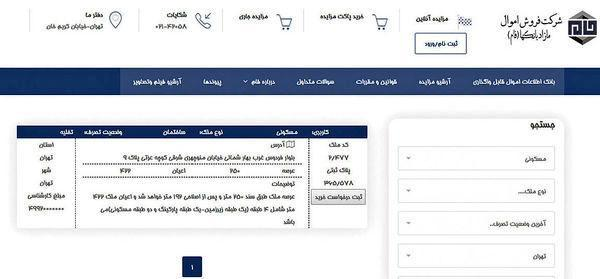 کاربری دوم ویترین مجازی املاک بانک ها؛ آدرس حلقه میانی در زنجیره جست وجوهای ملکی